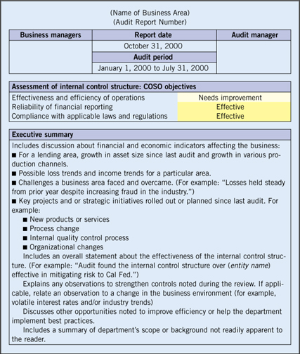 Doc680712 Audit Findings Template 14 Internal Audit Report – Audit Findings Template